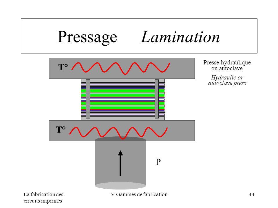 Pressage Lamination T° T° P Presse hydraulique ou autoclave