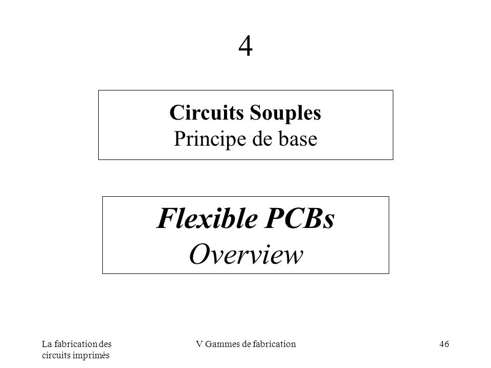 4 Flexible PCBs Overview Circuits Souples Principe de base