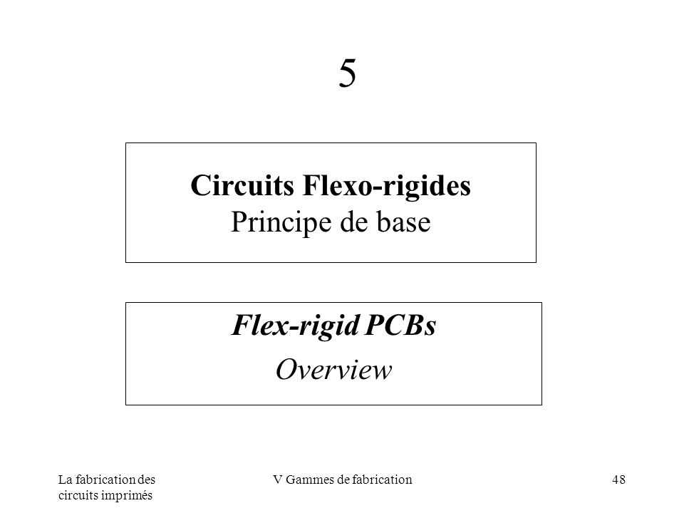 5 Circuits Flexo-rigides Principe de base Flex-rigid PCBs Overview