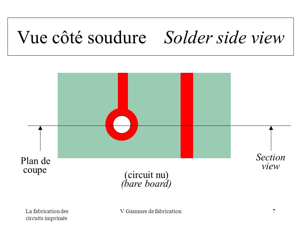 Vue côté soudure Solder side view