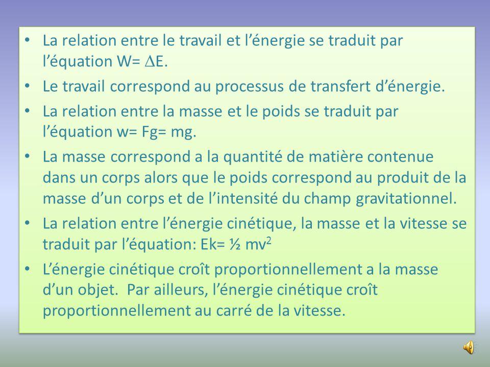 La relation entre le travail et l'énergie se traduit par l'équation W= E.