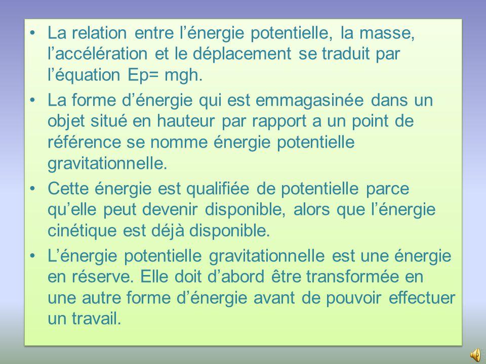 La relation entre l'énergie potentielle, la masse, l'accélération et le déplacement se traduit par l'équation Ep= mgh.