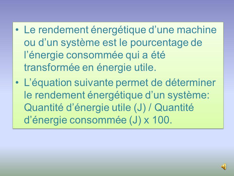 Le rendement énergétique d'une machine ou d'un système est le pourcentage de l'énergie consommée qui a été transformée en énergie utile.
