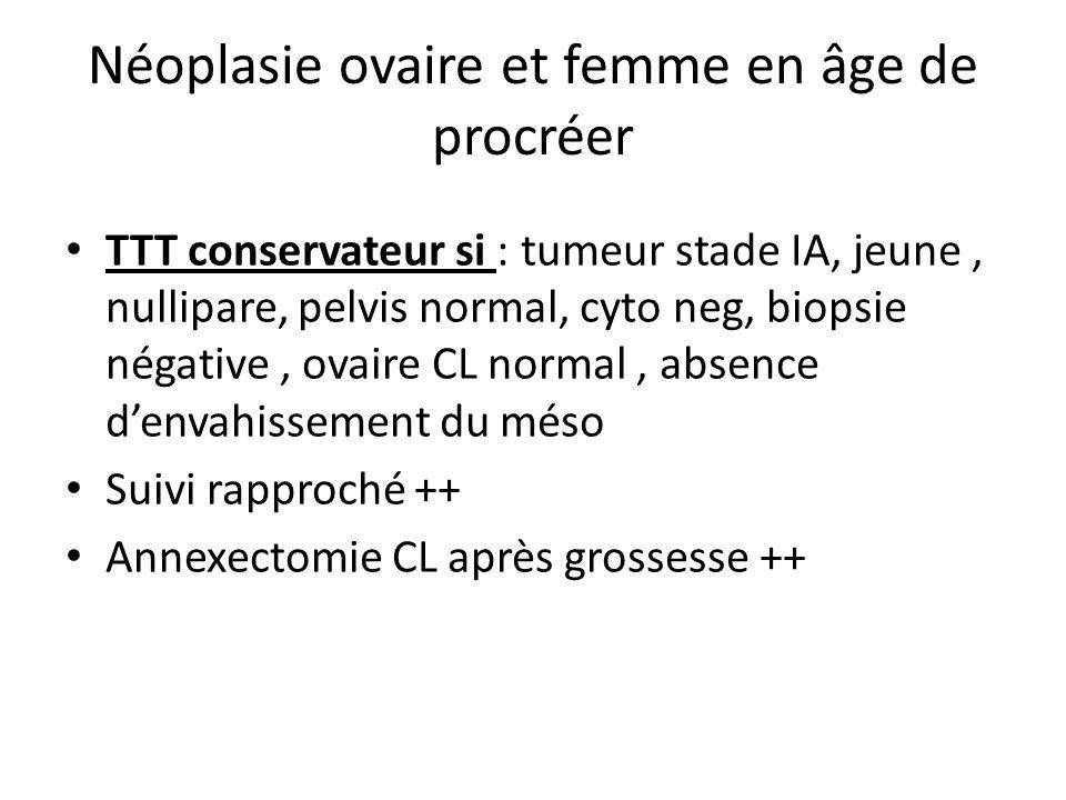 Néoplasie ovaire et femme en âge de procréer