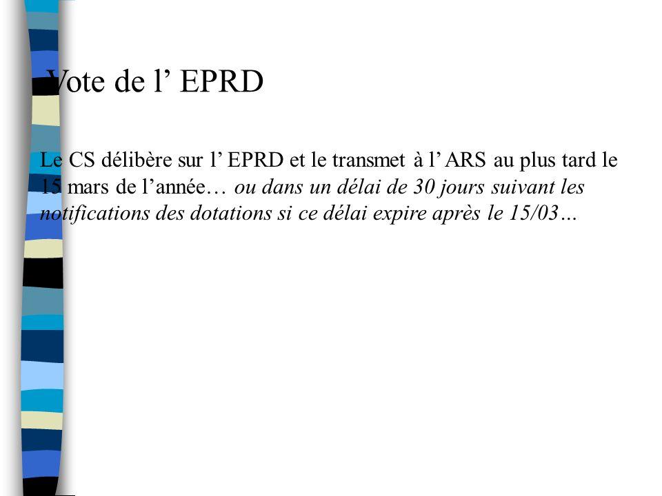 Vote de l' EPRD