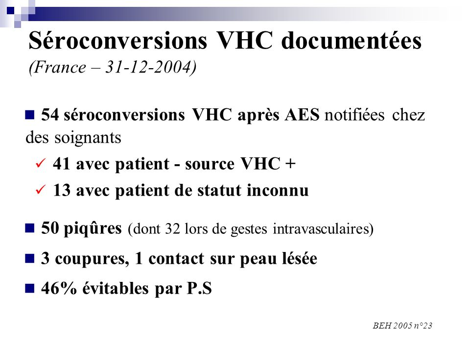 Séroconversions VHC documentées (France – 31-12-2004)