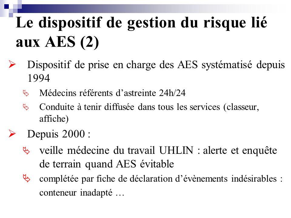 Le dispositif de gestion du risque lié aux AES (2)
