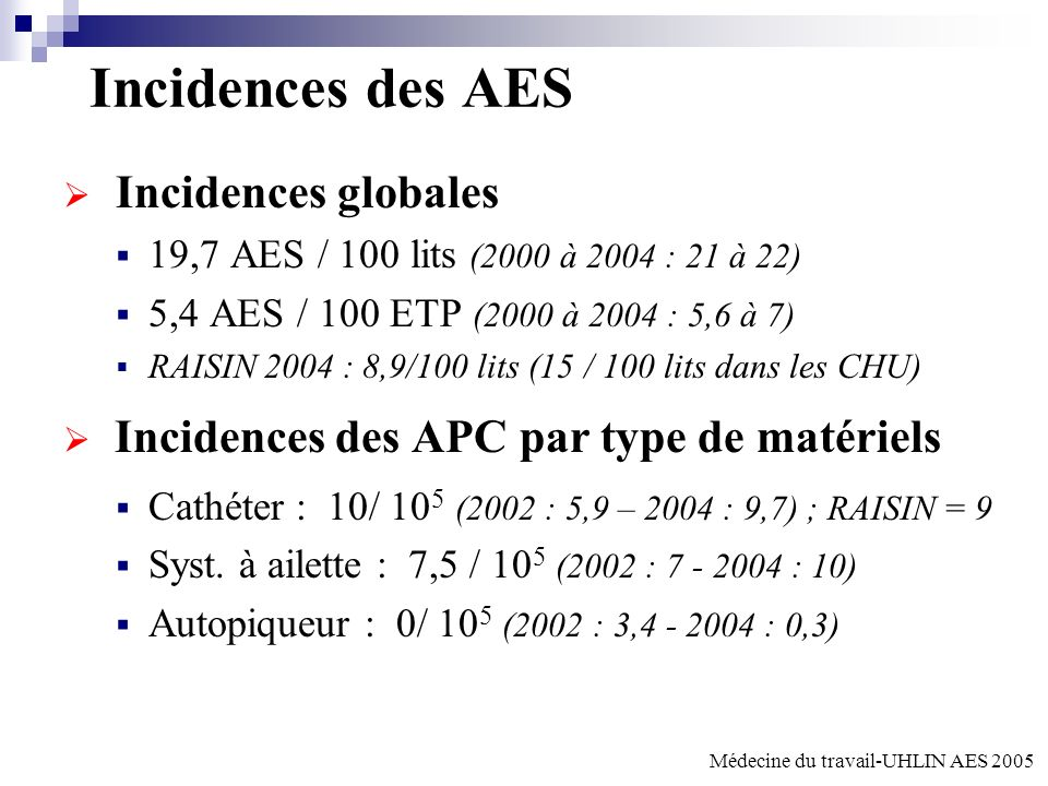 Incidences des AES Incidences globales