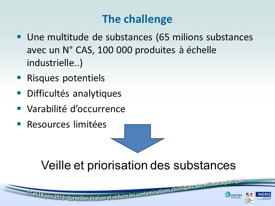 Veille et priorisation des substances