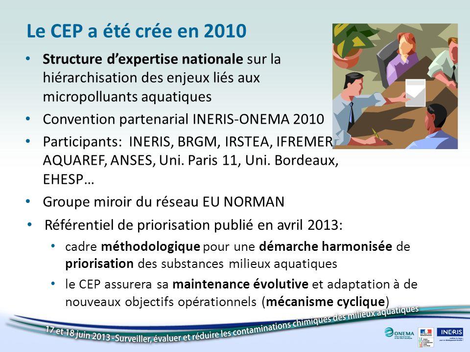 Le CEP a été crée en 2010 Structure d'expertise nationale sur la hiérarchisation des enjeux liés aux micropolluants aquatiques.