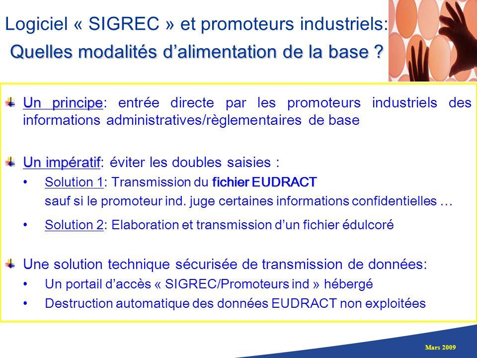 Logiciel « SIGREC » et promoteurs industriels: Quelles modalités d'alimentation de la base