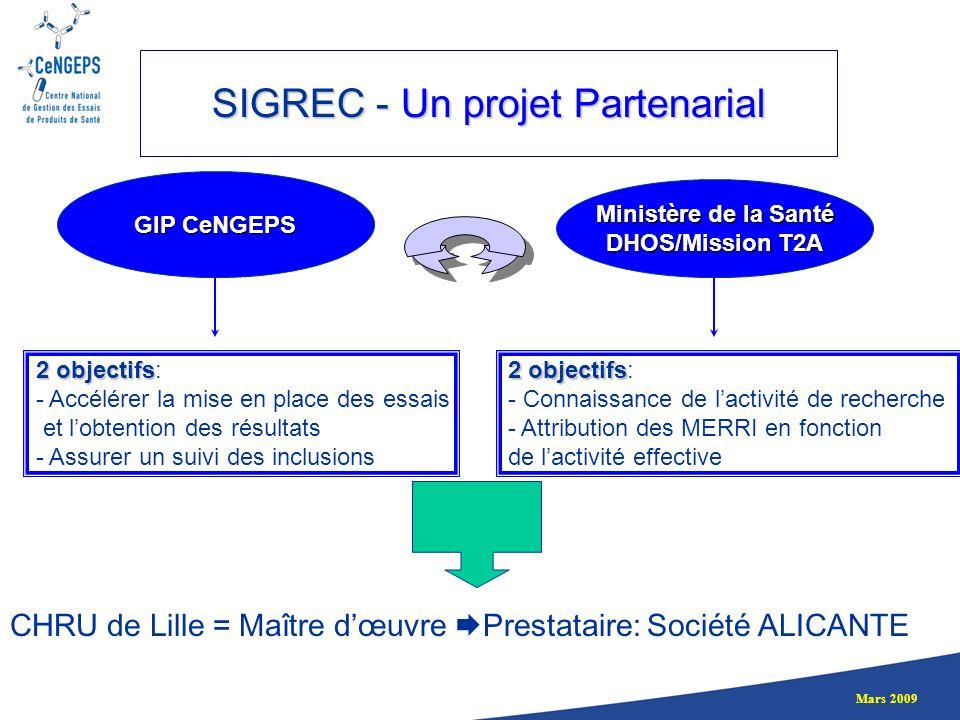 SIGREC - Un projet Partenarial