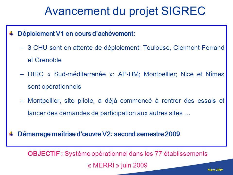 Avancement du projet SIGREC