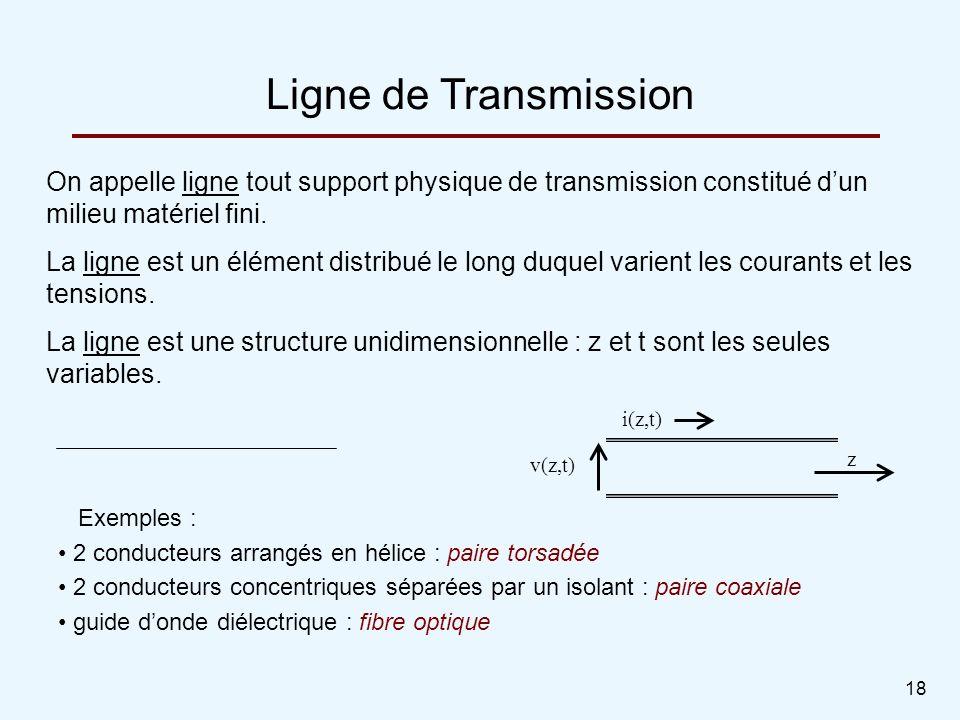 Ligne de Transmission On appelle ligne tout support physique de transmission constitué d'un milieu matériel fini.