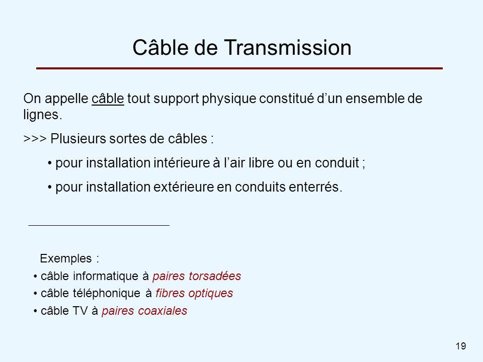 Câble de TransmissionOn appelle câble tout support physique constitué d'un ensemble de lignes. >>> Plusieurs sortes de câbles :