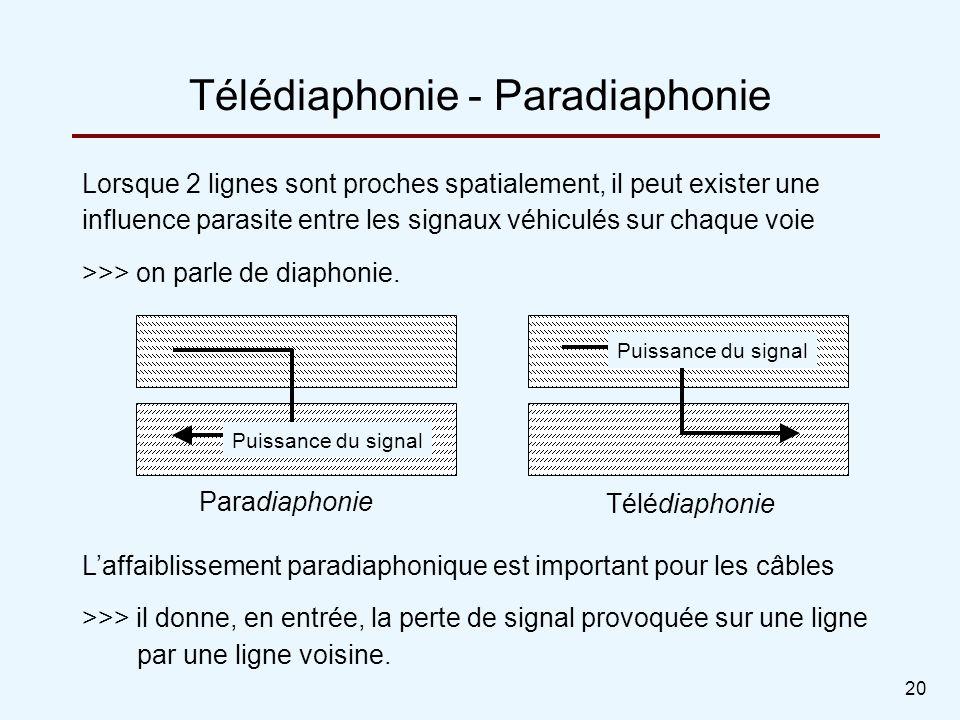Télédiaphonie - Paradiaphonie