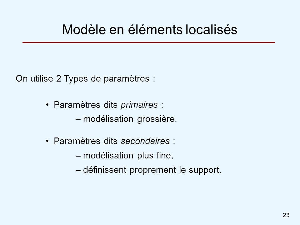 Modèle en éléments localisés