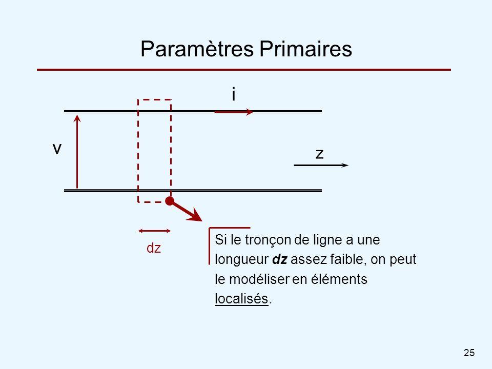 Paramètres Primaires i v z