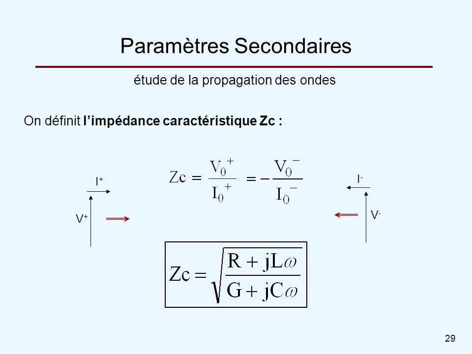 Paramètres Secondaires