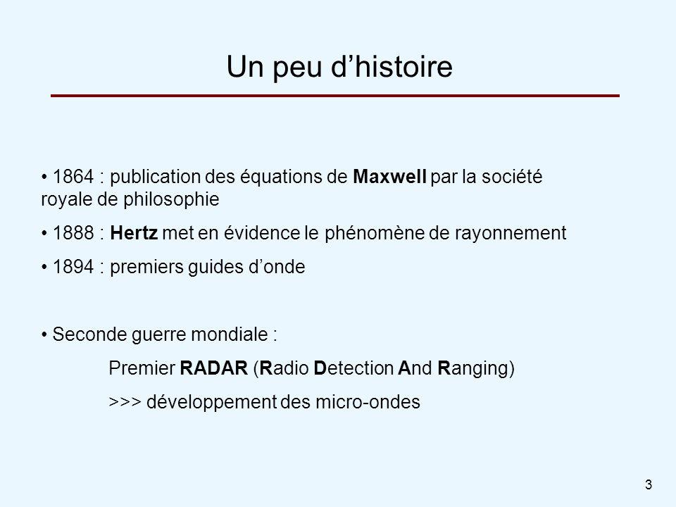 Un peu d'histoire 1864 : publication des équations de Maxwell par la société royale de philosophie.