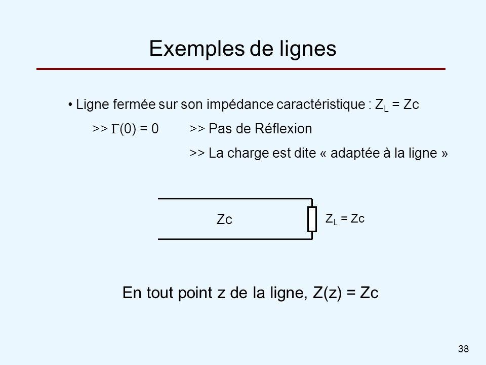 En tout point z de la ligne, Z(z) = Zc