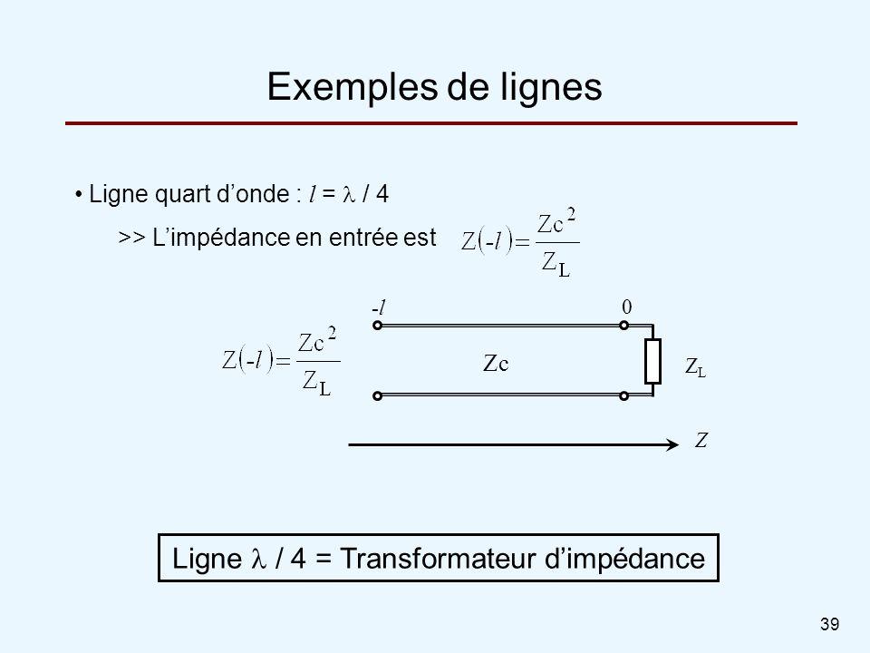 Ligne l / 4 = Transformateur d'impédance