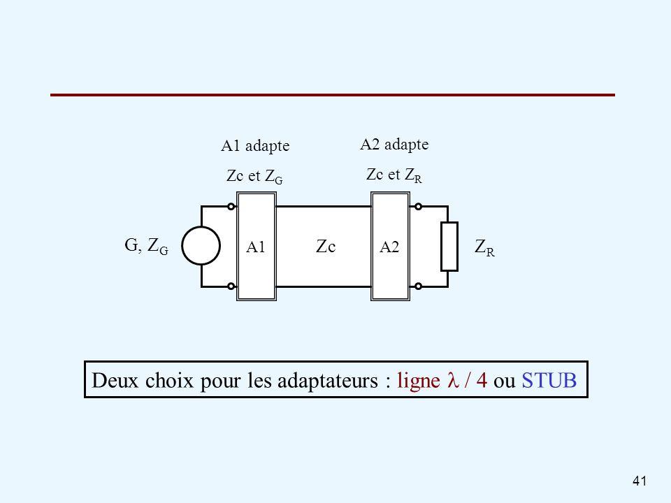 Deux choix pour les adaptateurs : ligne l / 4 ou STUB