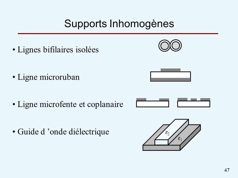 Supports Inhomogènes Lignes bifilaires isolées Ligne microruban