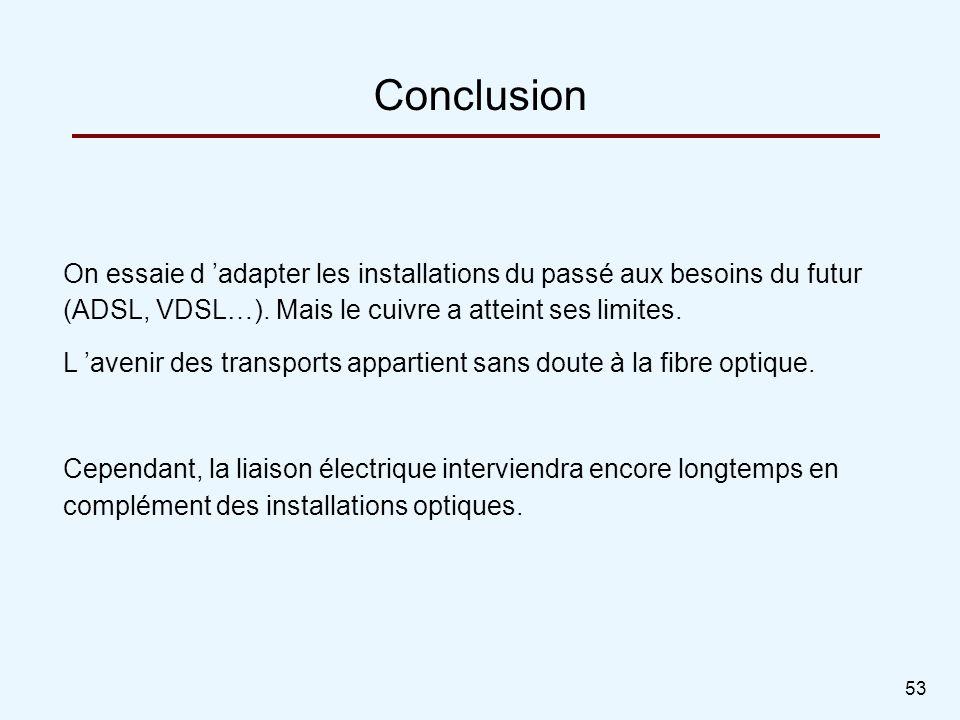 Conclusion On essaie d 'adapter les installations du passé aux besoins du futur (ADSL, VDSL…). Mais le cuivre a atteint ses limites.