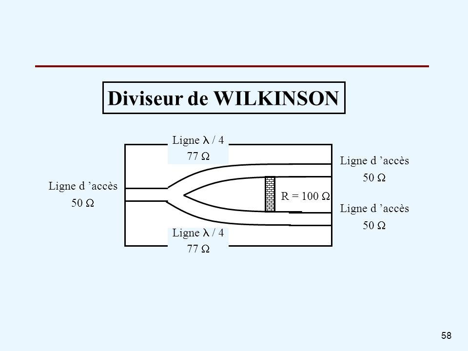 Diviseur de WILKINSON Ligne d 'accès 50 W Ligne l / 4 77 W R = 100 W