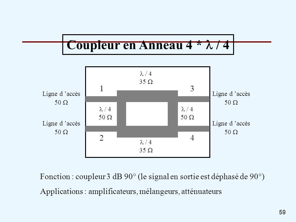 Coupleur en Anneau 4 * l / 41. 3. 2. 4. l / 4. 50 W. 35 W. Ligne d 'accès. Fonction : coupleur 3 dB 90° (le signal en sortie est déphasé de 90°)