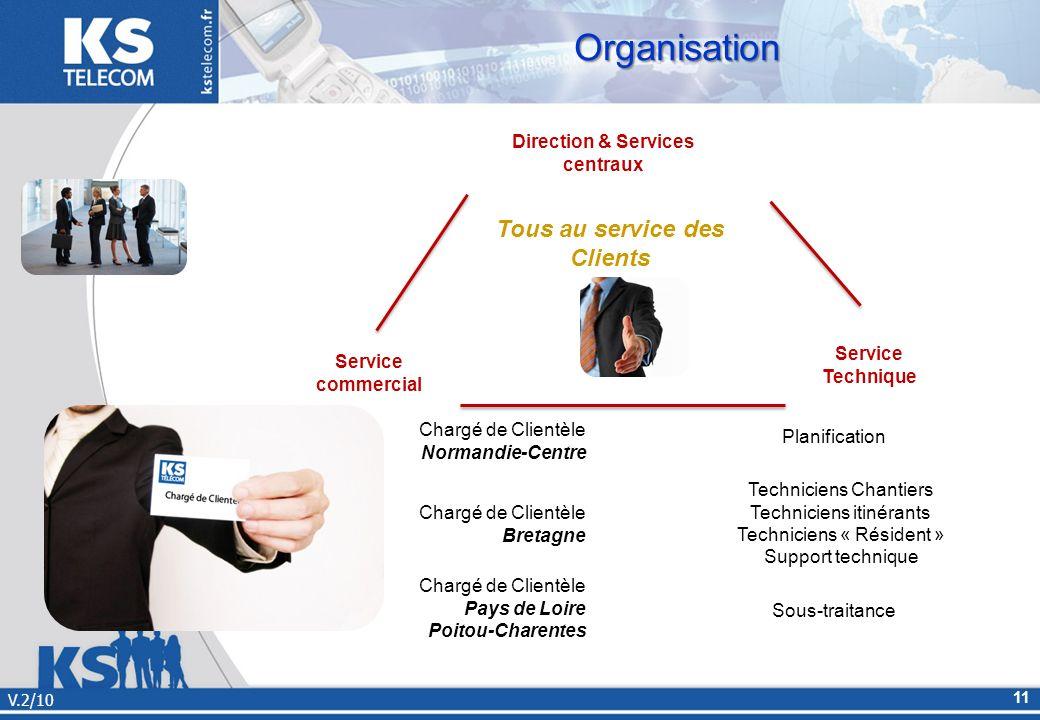 Direction & Services centraux Tous au service des Clients