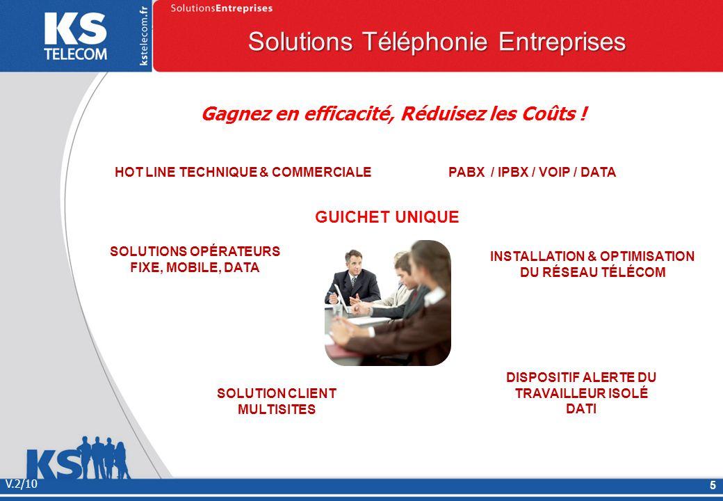 Solutions Téléphonie Entreprises