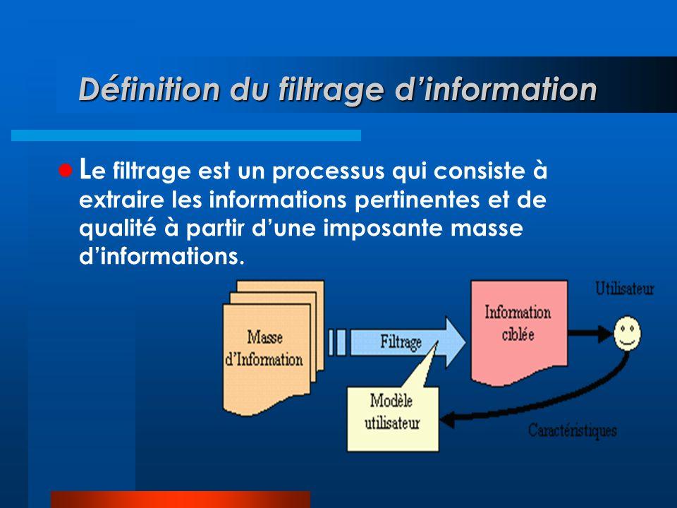 Définition du filtrage d'information