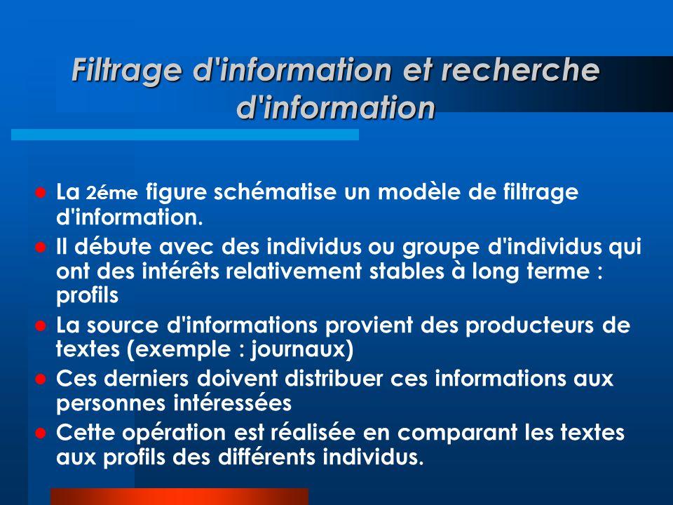 Filtrage d information et recherche d information