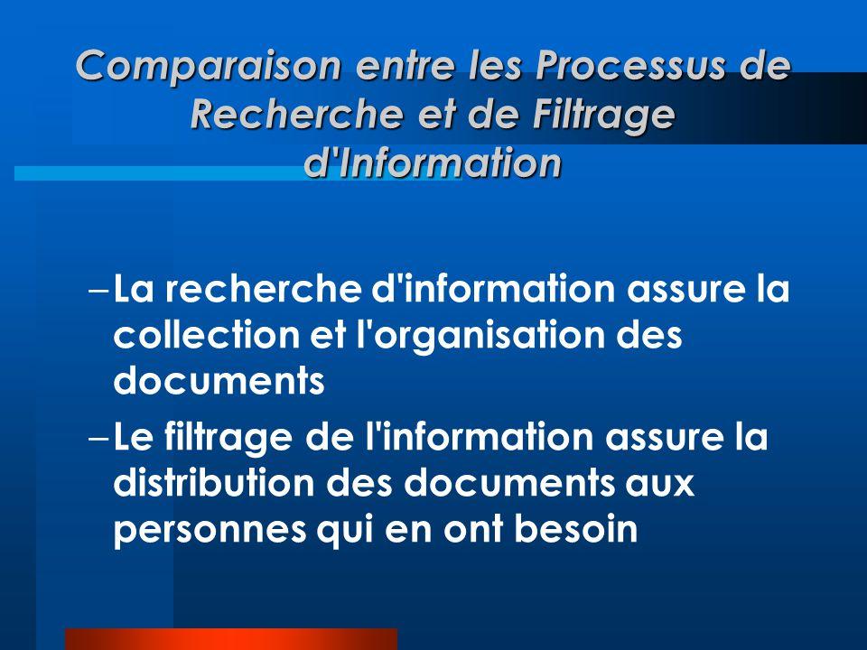 Comparaison entre les Processus de Recherche et de Filtrage d Information