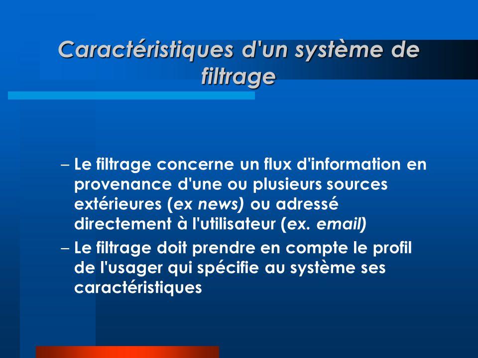 Caractéristiques d un système de filtrage