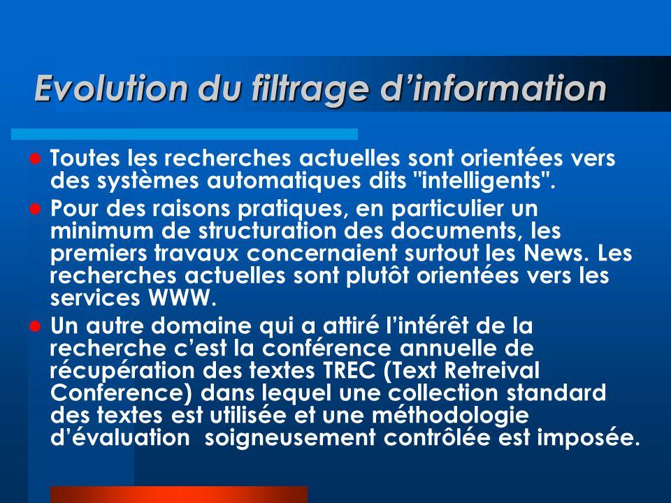 Evolution du filtrage d'information
