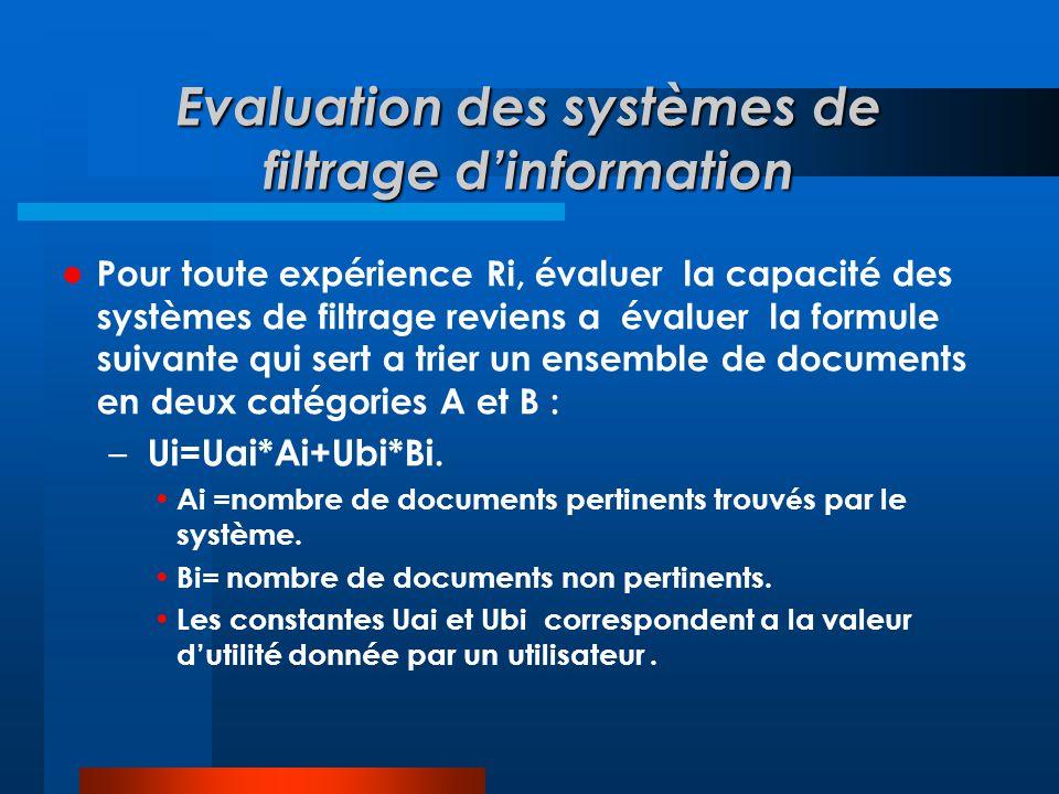 Evaluation des systèmes de filtrage d'information