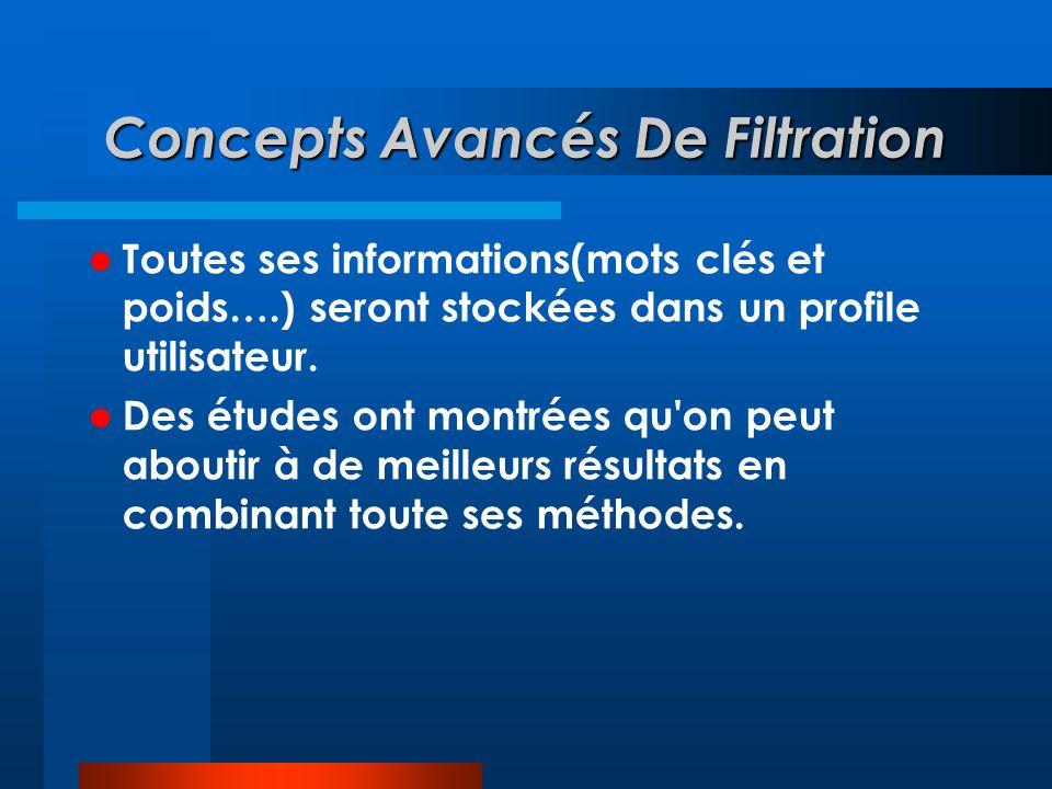 Concepts Avancés De Filtration