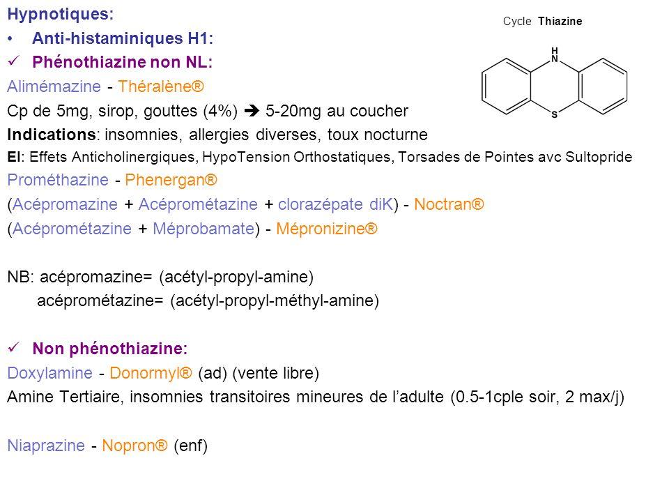 Anti-histaminiques H1: Phénothiazine non NL: Alimémazine - Théralène®
