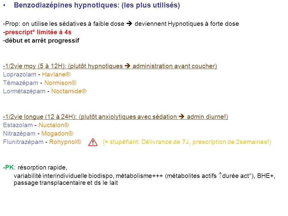 Benzodiazépines hypnotiques: (les plus utilisés)