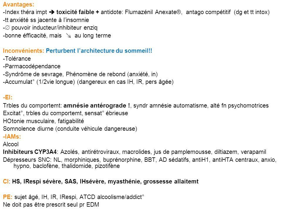 Avantages: -Index théra impt  toxicité faible + antidote: Flumazénil Anexate®, antago compétitif (dg et tt intox)