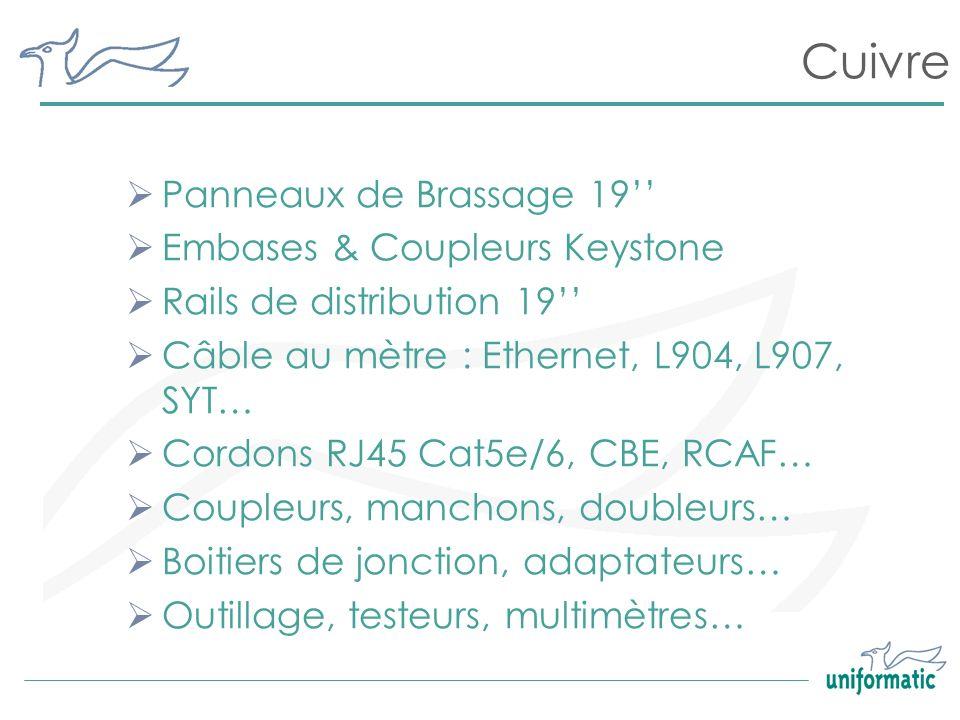 Cuivre Panneaux de Brassage 19'' Embases & Coupleurs Keystone