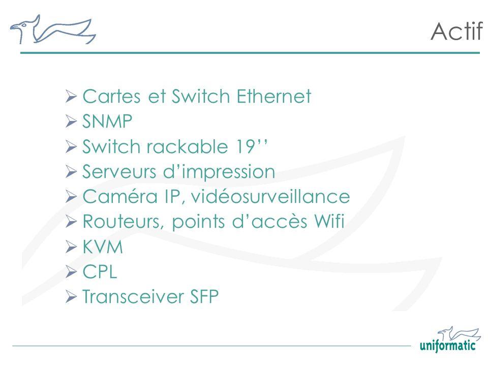 Actif Cartes et Switch Ethernet SNMP Switch rackable 19''