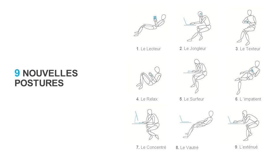 1. Le Lecteur 2. Le Jongleur. 3. Le Texteur. 9 NOUVELLES. POSTURES. 4. Le Relax. 5. Le Surfeur.