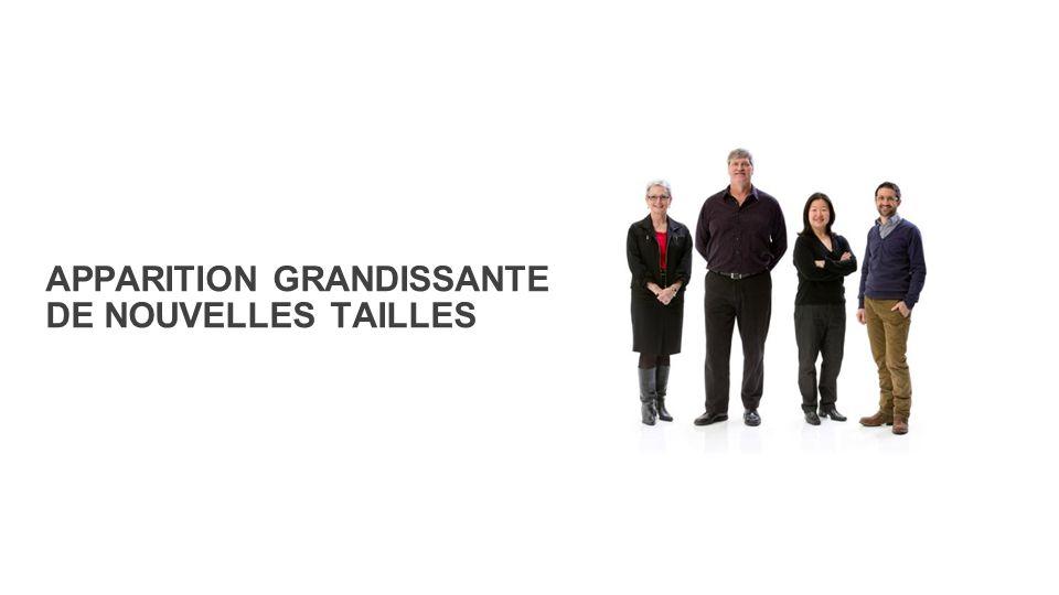 APPARITION GRANDISSANTE DE NOUVELLES TAILLES