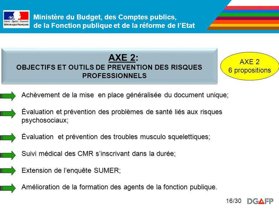 OBJECTIFS ET OUTILS DE PREVENTION DES RISQUES PROFESSIONNELS