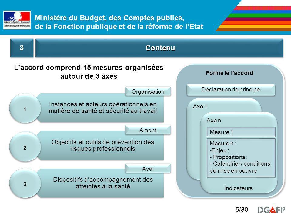 L'accord comprend 15 mesures organisées autour de 3 axes