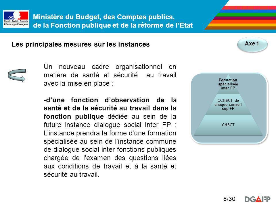Formation spécialisée inter FP CCHSCT de chaque conseil sup FP